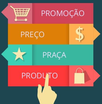 Marketing Mix 4ps Do Marketing - Contabilidade em Brasília   Vértice Contadores e Associados S/S Ltda.